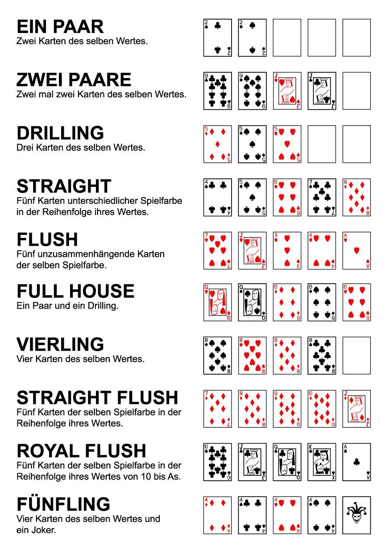 Poker Karten Zählen